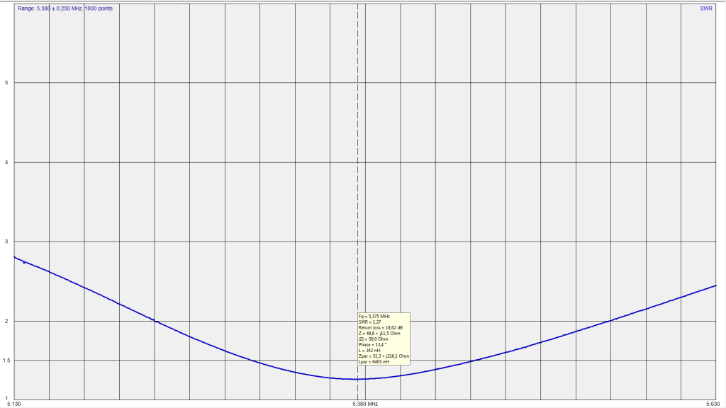 Multidipole_160_60m_60